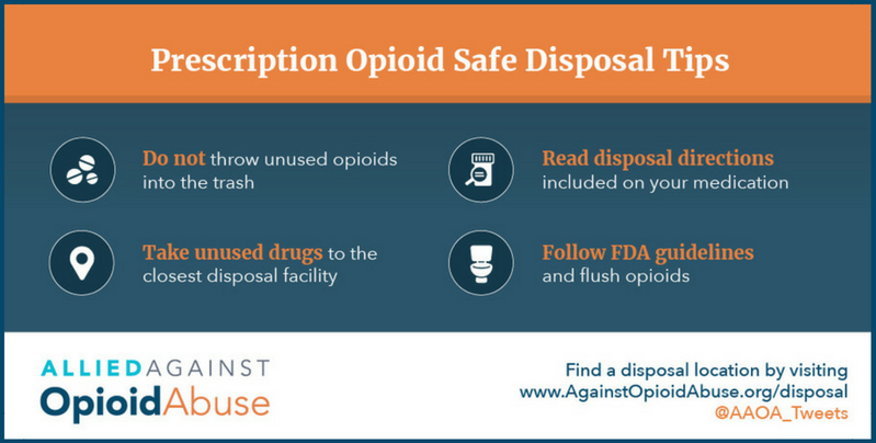 Safe Disposal Tips