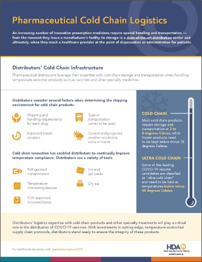 Cold Chain Infographic
